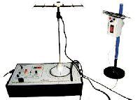 Basic Antenna Trainer Kit