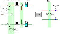 Fuel Cell Control System