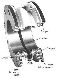 Type 150 Spool