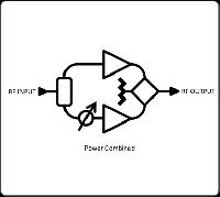 Power Combined Systems
