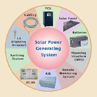 Solar Power Generating System