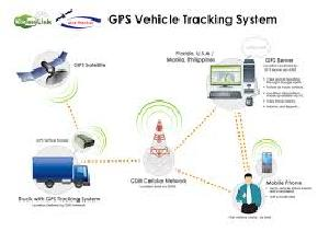 Vehicle Tracking System Installation Services