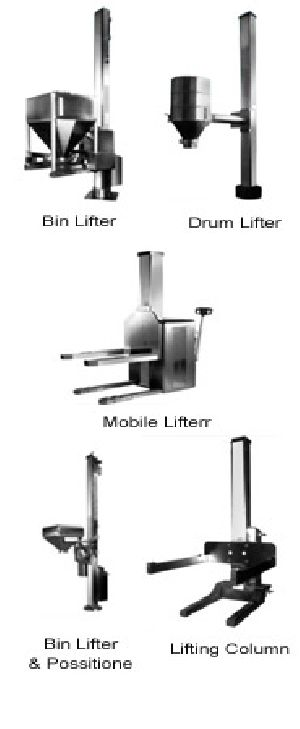Lifting And Tilting Devices