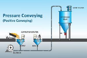 Pressure Conveying System/vacuum Conveying System