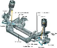 Automotive Suspension Parts
