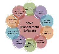 Sales Force Management Software