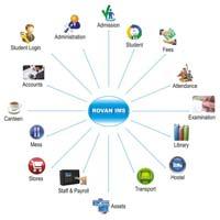 College Erp Software