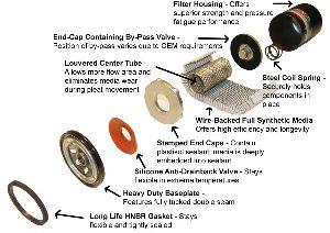 Oil Purifier Parts