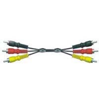 video cords