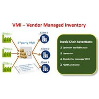 VMI Training & Consultancy