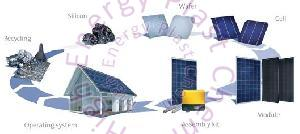 Raw Material for Solar Module 01