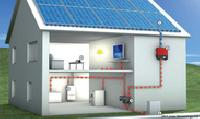Solar On-grid Inverters