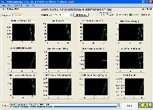 Real Time Daq Software