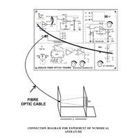 Fiber Optics Trainer Kit