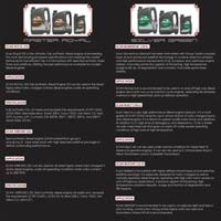 Scan Lubricants