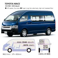 New 2016 Japanese vehicles