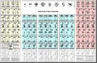 Preframed Chem-data Periodic Table