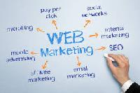 Web Marketing Services