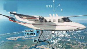 Aerial Surveying Services