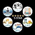 5-Star Hotels and Restaurant ERP Software