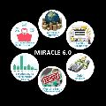 Miracle Pharma ERP Software