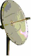 Parabolic Dish Antennas