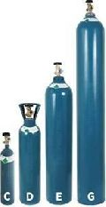 Argon Gas Cylinder